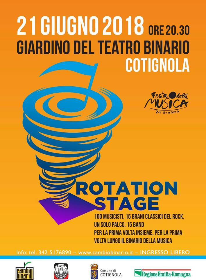 Rotation Stage per Sito